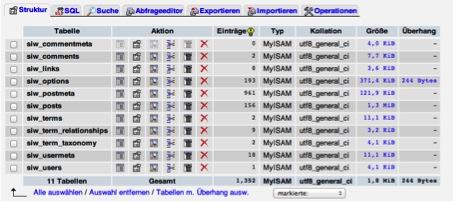 Datenbank in PHP MyAdmin