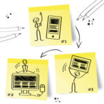 Individuelle Seitengestaltung mit Page Builder Plugin